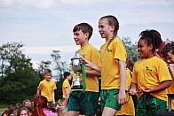 Sports Day Winners this year